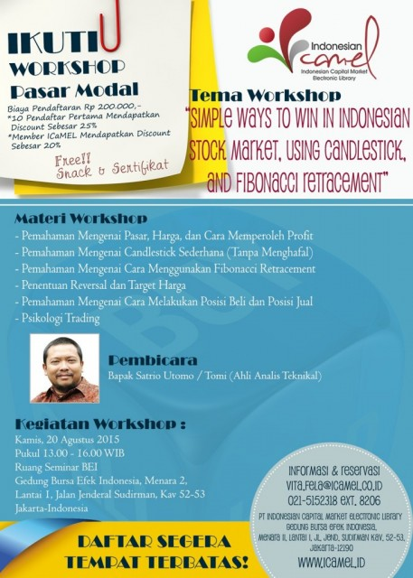 Workshop: Simple Ways to Win in Indonesian Stock Market, Using Candlesticks and Fibonacci Retracement