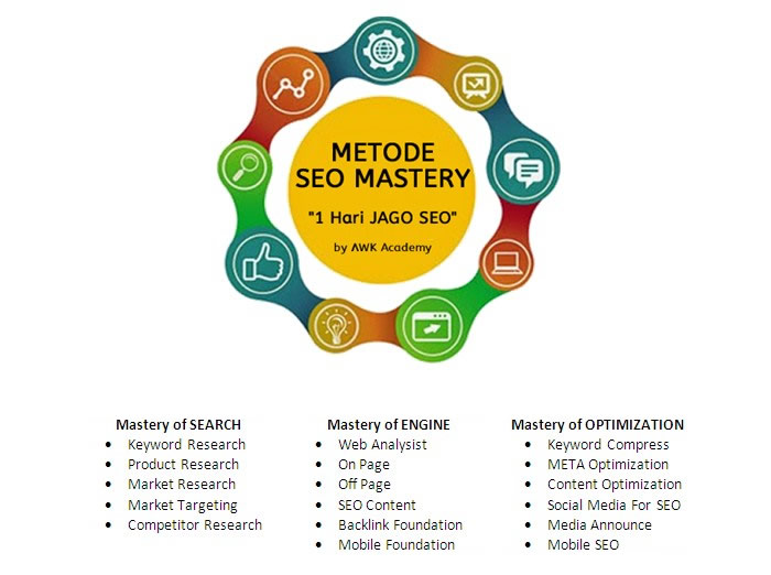 "VIP Training Search Engine Optimization (SEO) Mastery ""1 Hari Jago SEO"""