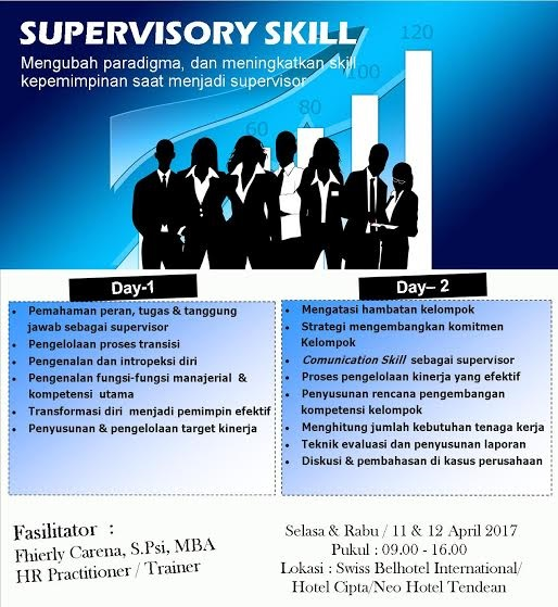 Training Supervisory Skill